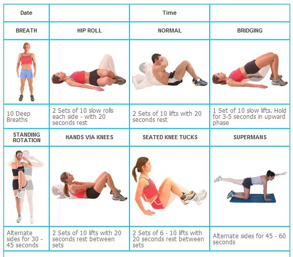 Abdominal Muscles Strengthening Exercises